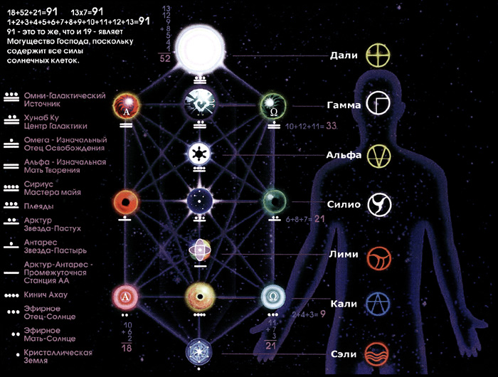 Звёздная Карта Неба - famrobotics: http://famrobotics.weebly.com/blog/zvyozdnaya-karta-neba
